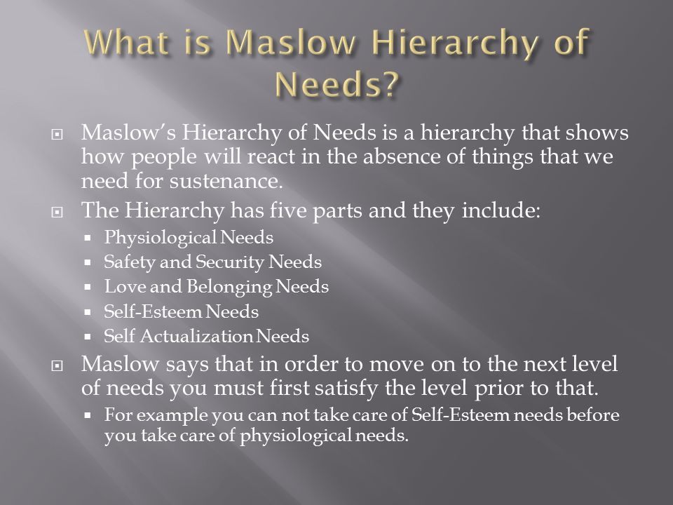 What is Maslow Hierarchy of Needs