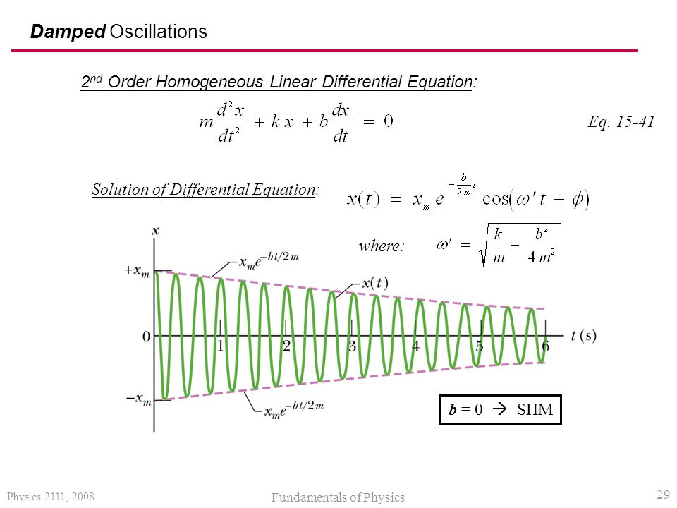 Damped Oscillations 2nd Order Homogeneous Linear Differential Equation: Eq Solution of Differential Equation:
