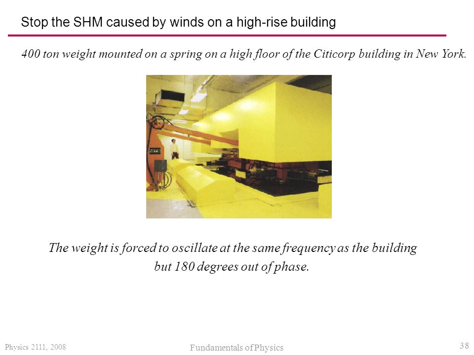Stop the SHM caused by winds on a high-rise building