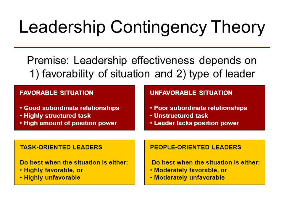 research papers contingency theory of leadership Free leadership theories papers, essays, and research papers  popular ones  are trait theories, behavioral theories, contingency theories, and leader-member .