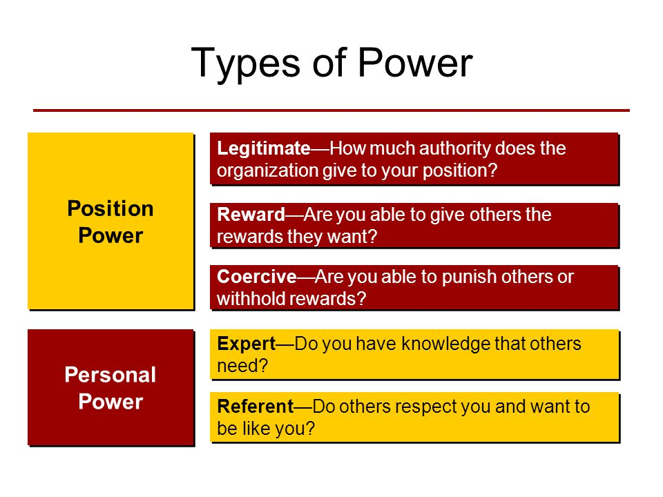 Leadership term paper help