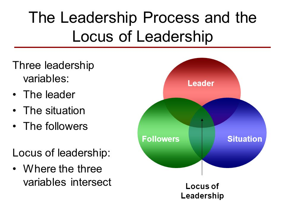 leader follower situation framework Start studying leadership and management learn vocabulary, terms, and sources of leader power in the leader-follower-situation framework (see venn diagram) leader •the potential to influence others through reward power is a joint function of the leader, the followers, and the situation.