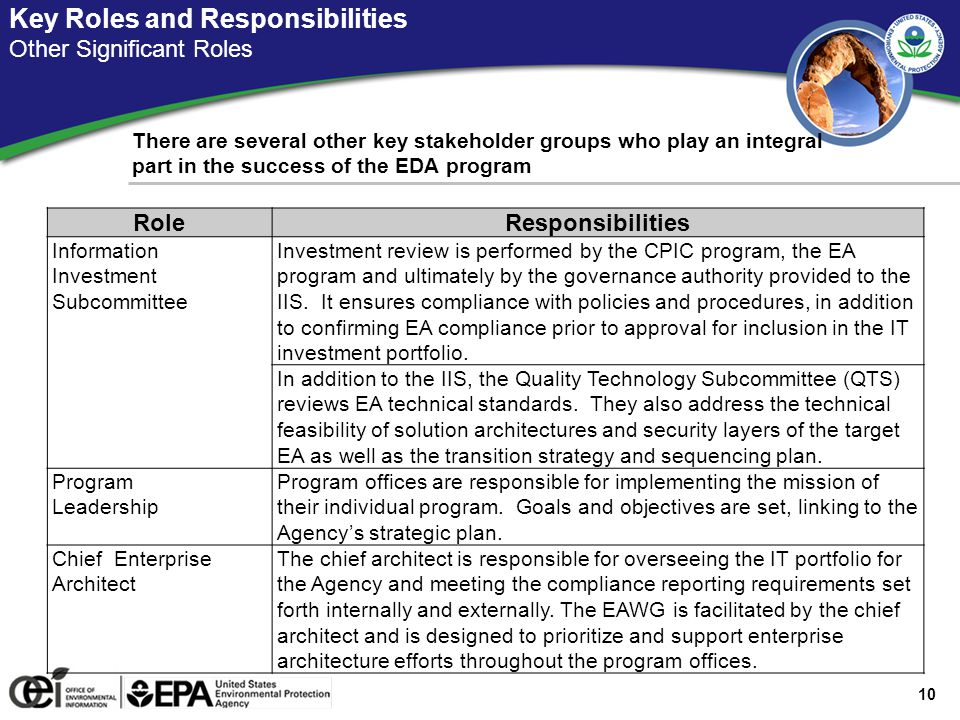 Key Roles and Responsibilities Establishing a Community of Interest