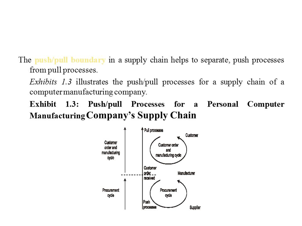 The push/pull boundary in a supply chain helps to separate, push processes from pull processes.