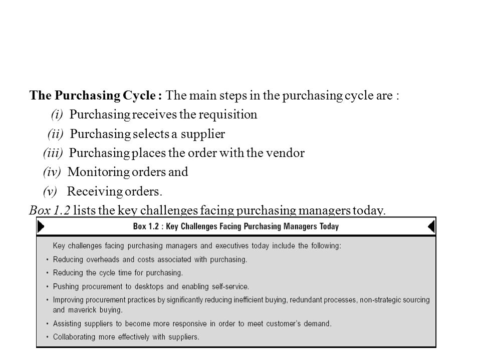 The Purchasing Cycle : The main steps in the purchasing cycle are :