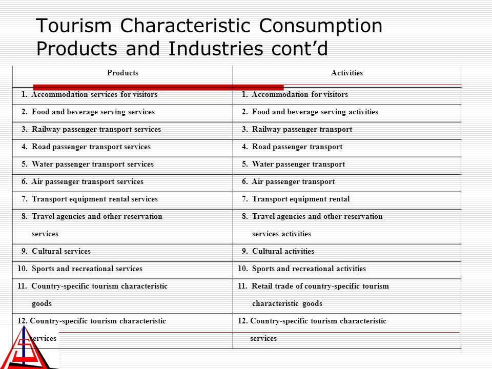 Tourism Characteristic Consumption Products and Industries cont'd