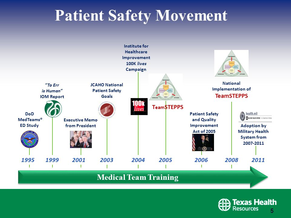 Patient safety movement: history and future directions.