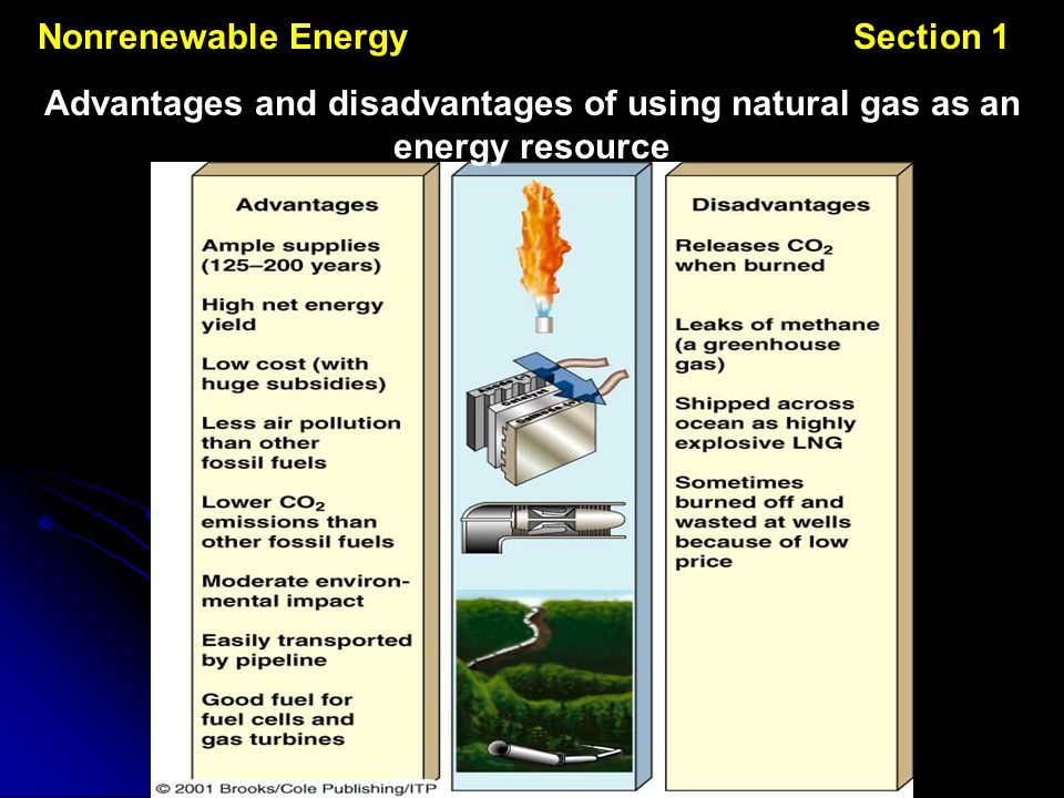 Disadvantages To Natural Gas Energy
