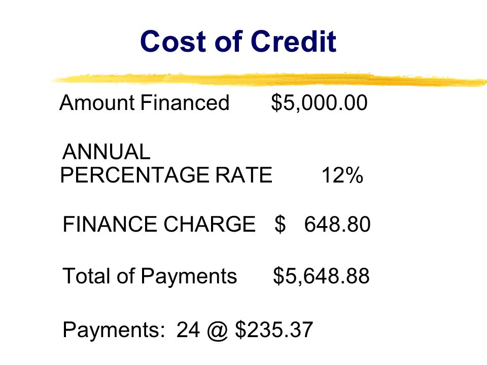 Cost of Credit ANNUAL PERCENTAGE RATE 12% FINANCE CHARGE $