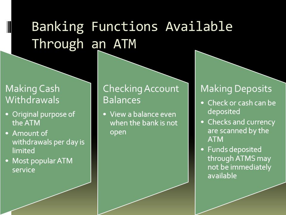 Banking Functions Available Through an ATM