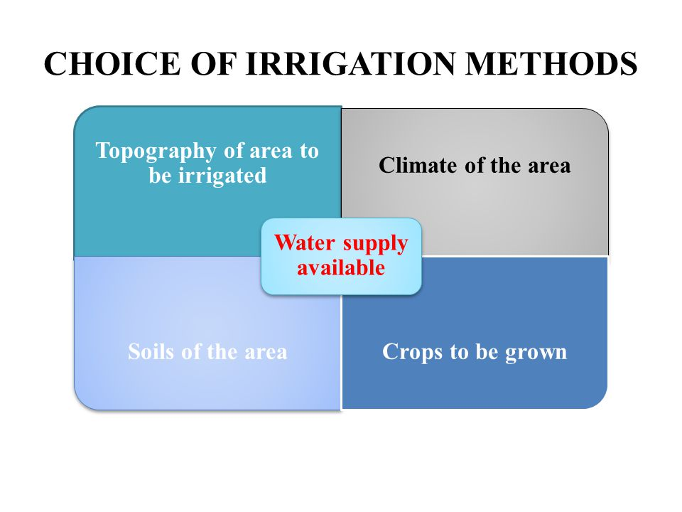 irrigation techniques in irrigated agriculture region 0 potential of industrial effluents for reuse in irrigated agriculture analysis of successful projects in murcia (spain) a thesis submitted in partial fulfillment of the requirements.