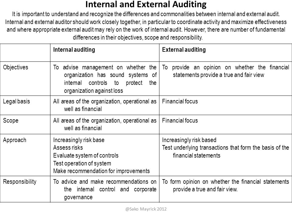 Auditing And Assurance Services  Ppt Download