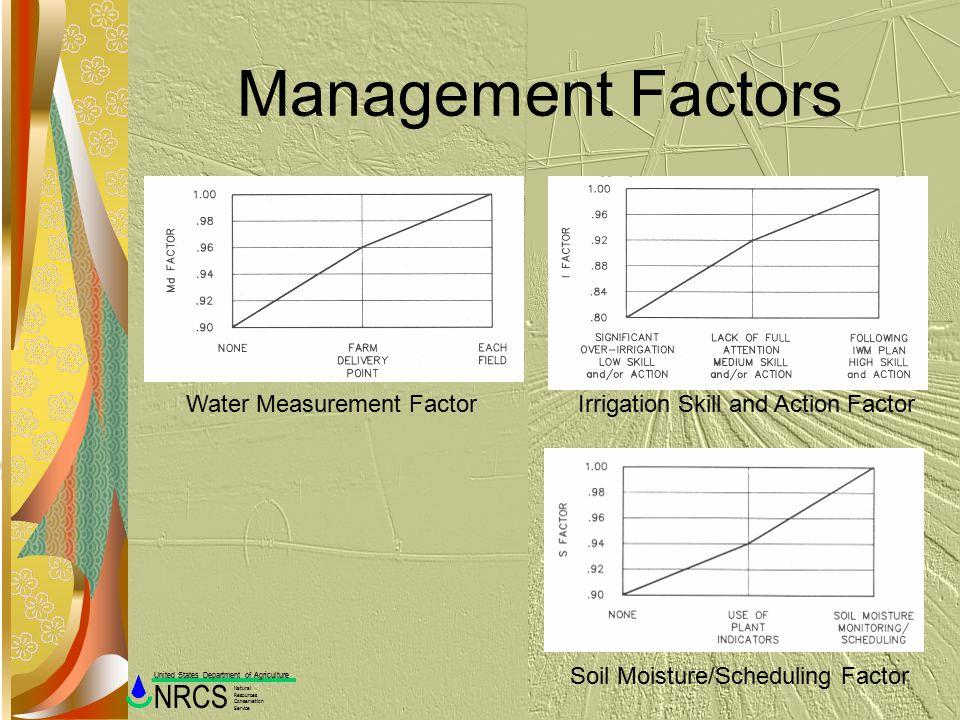 Management Factors Water Measurement Factor