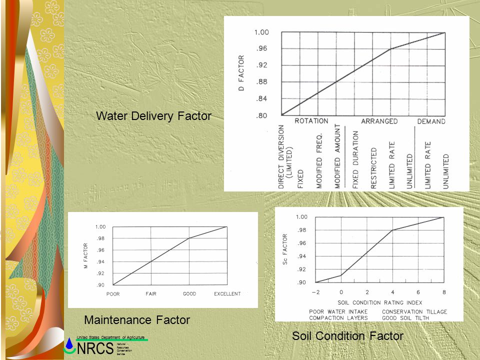 Water Delivery Factor Maintenance Factor Soil Condition Factor