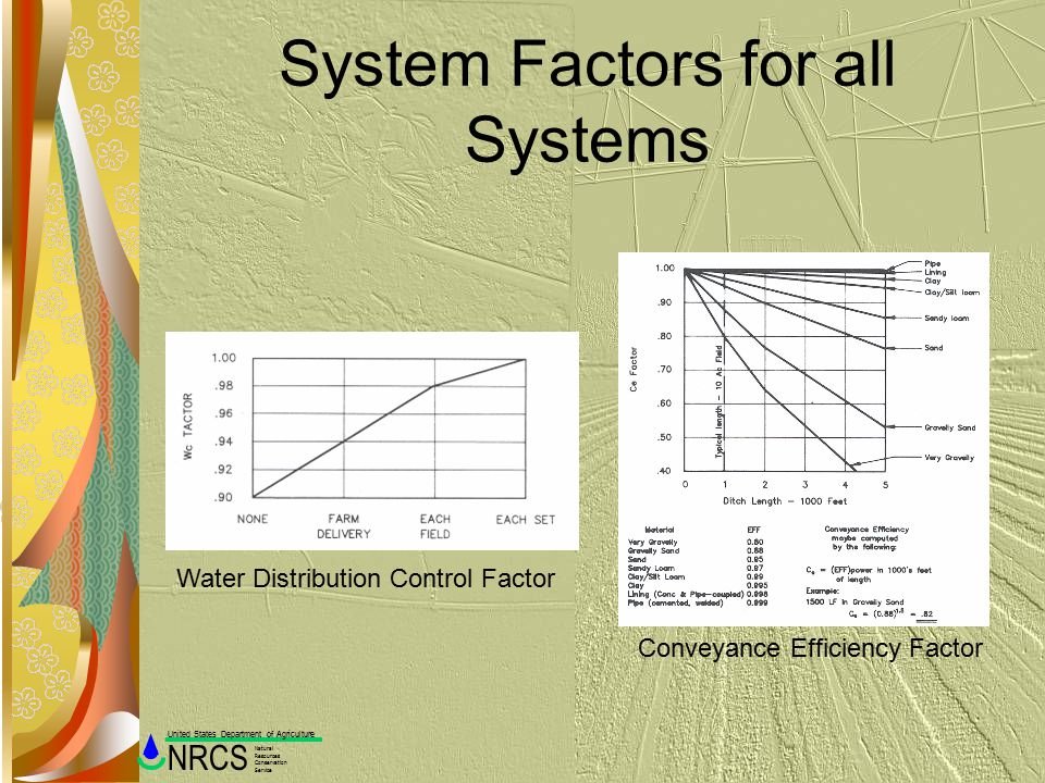 System Factors for all Systems