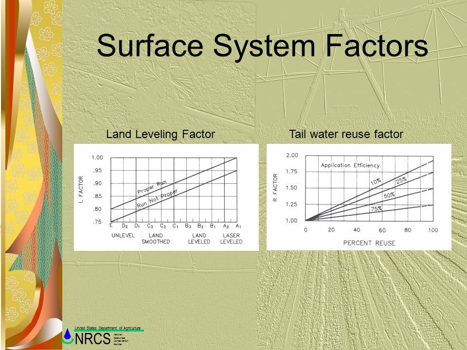 Surface System Factors