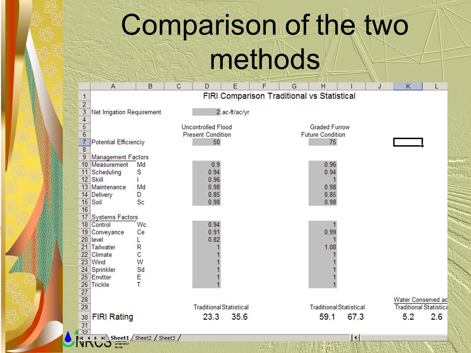 Comparison of the two methods