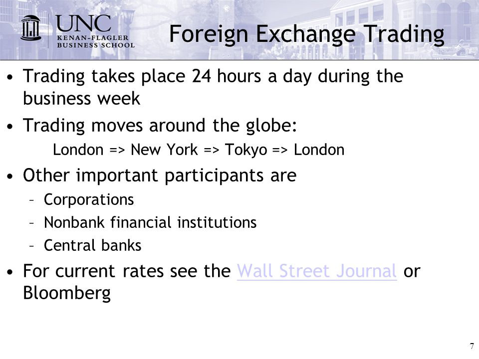 Foreign exchange hours