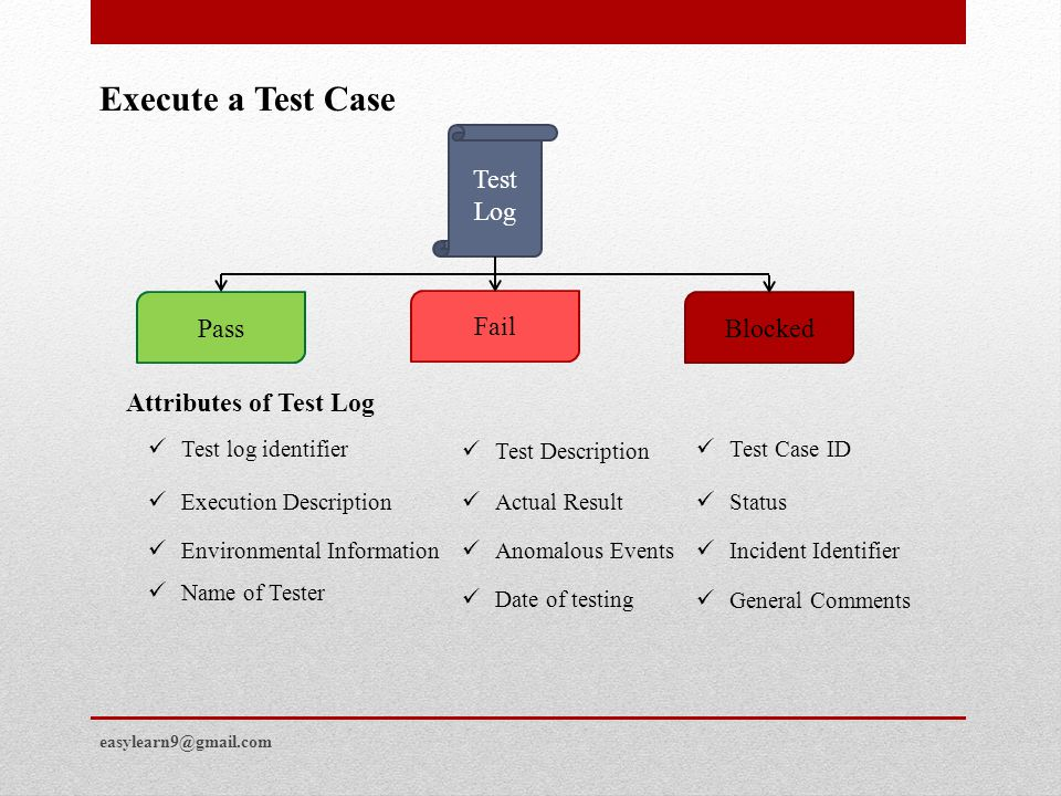Execute a Test Case Test Log Pass Fail Blocked Attributes of Test Log