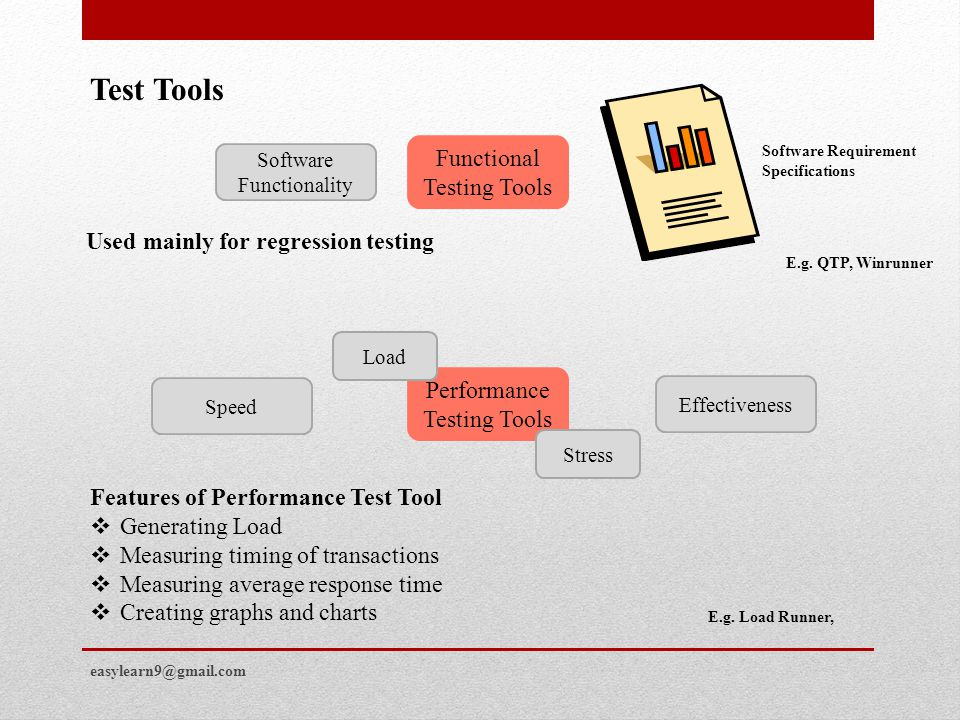 Test Tools Functional Testing Tools Used mainly for regression testing