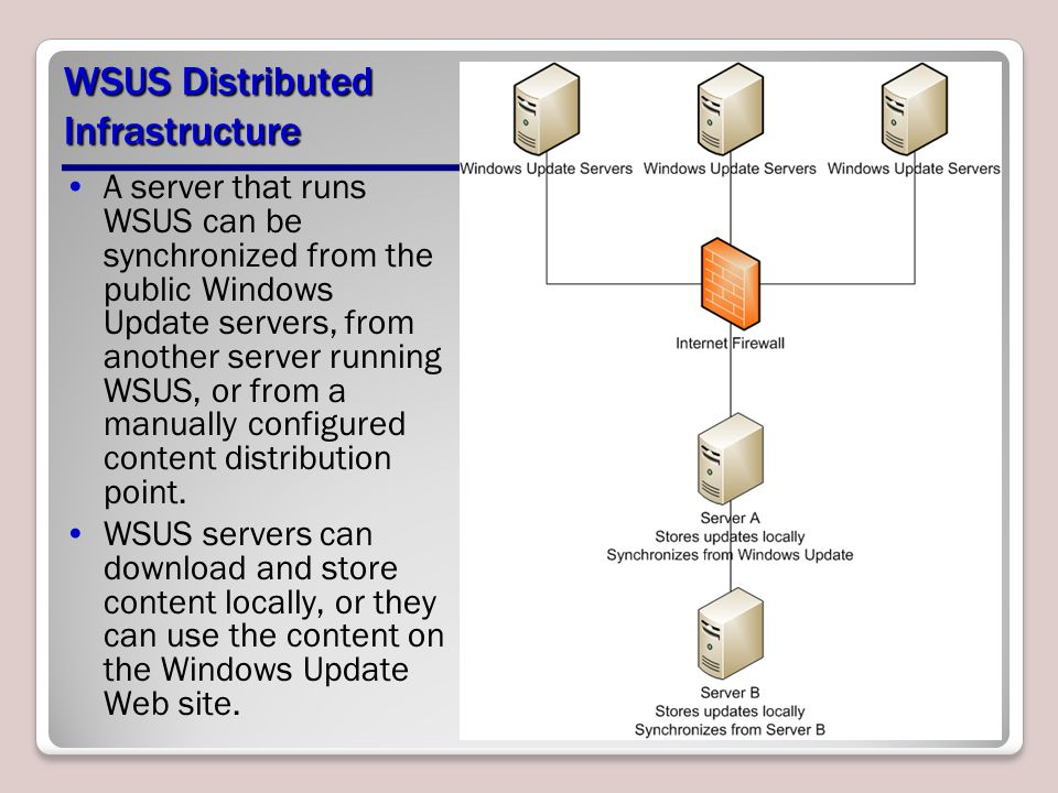 WSUS Distributed Infrastructure