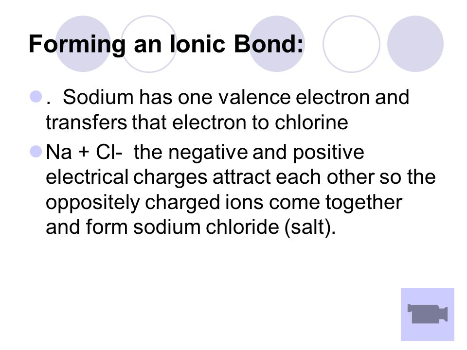 Forming an Ionic Bond: . Sodium has one valence electron and transfers that electron to chlorine.
