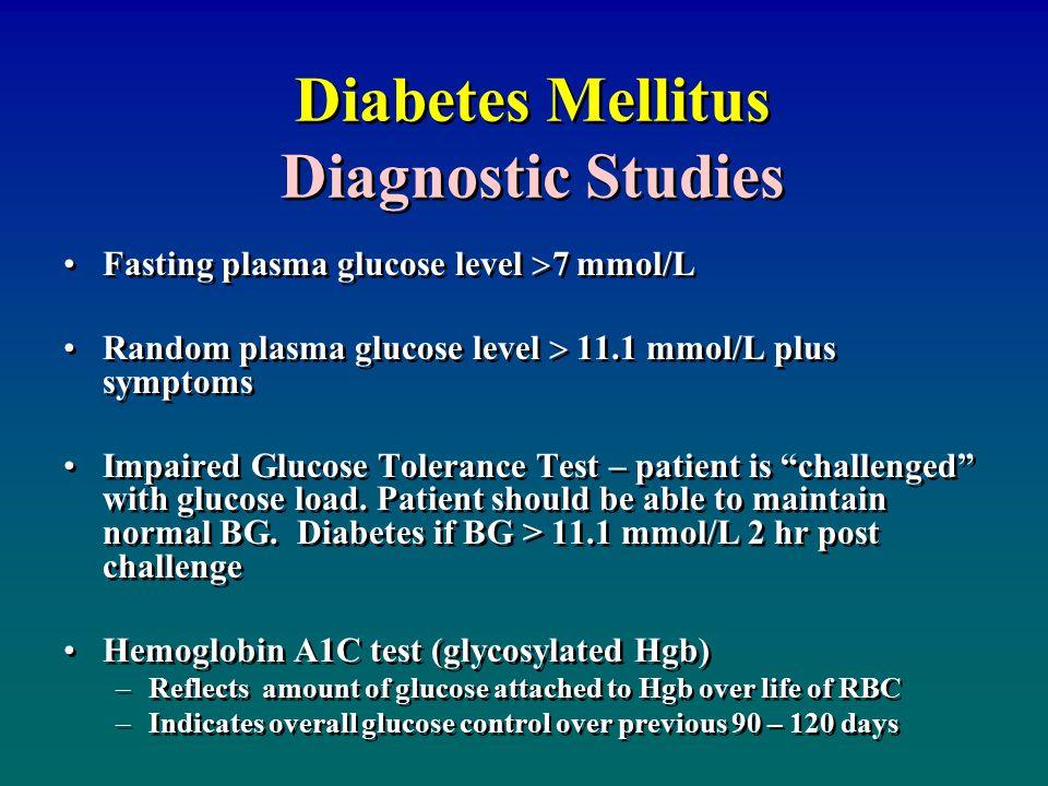 diagnostic diabet