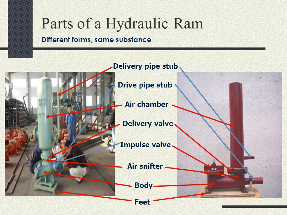 Hydraulic Ram Parts : Hydraulic ram for fuel free water lifting ppt video