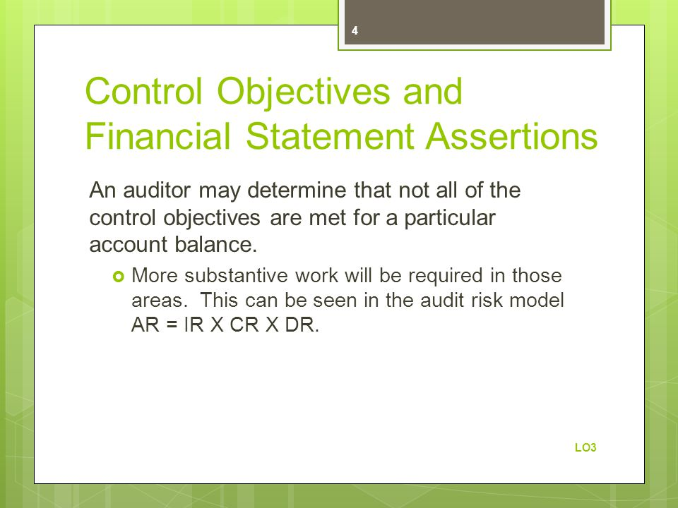 Control Objectives and Financial Statement Assertions