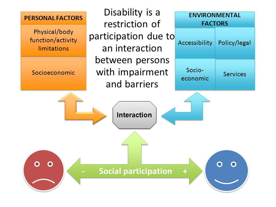 disabilities barriers to participation 1 doing it differently staff perceptions of the barriers to workplace participation experienced by public servants with disability in the australian public service.