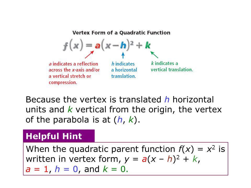In Chapters 2 and 3, you studied linear functions of the form f(x ...