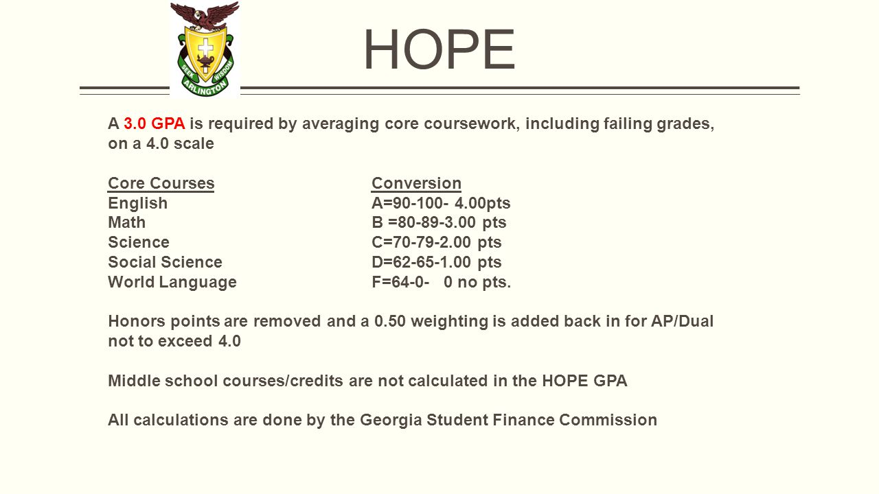 How to calculate gpa for college - Hope A 3 0 Gpa Is Required By Averaging Core Coursework Including Failing Grades On