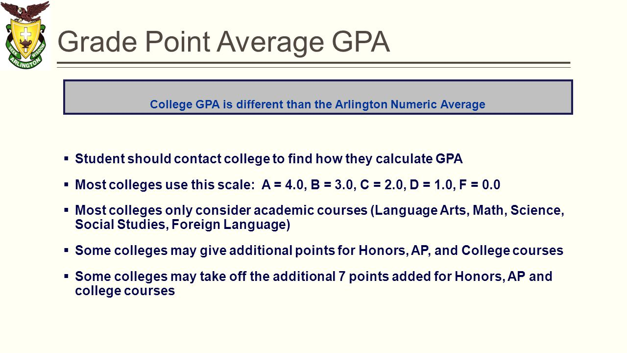 6 Grade Point Average Gpa Download Image How To Calculate
