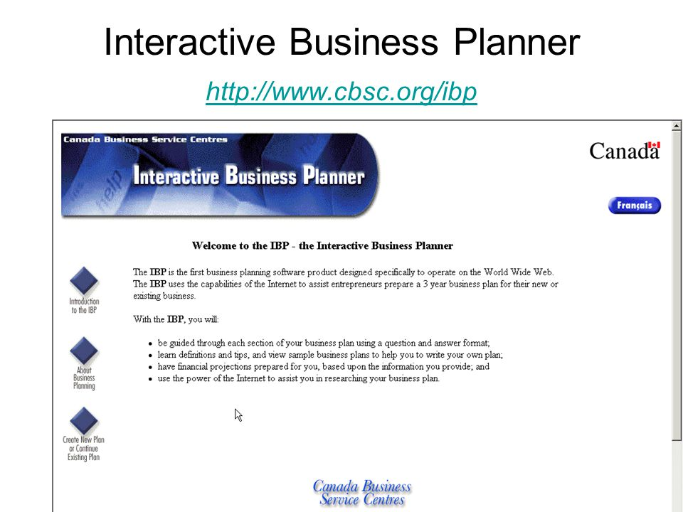 Interactive Business Plan