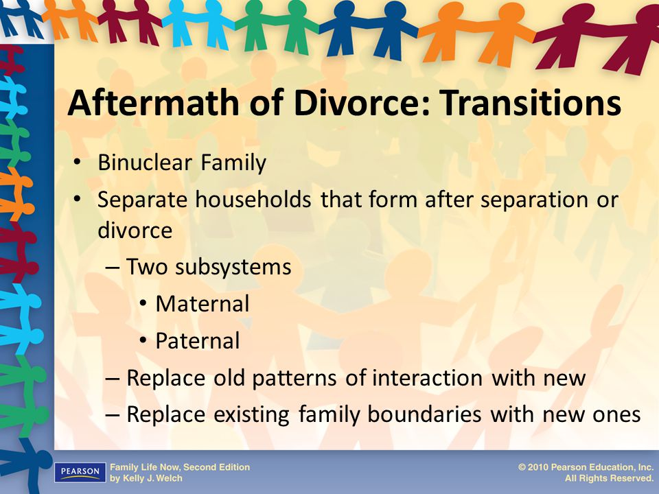 Aftermath of Divorce: Transitions