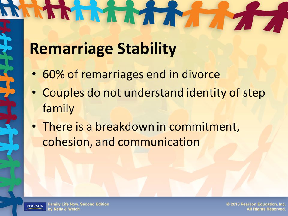 Remarriage Stability 60% of remarriages end in divorce