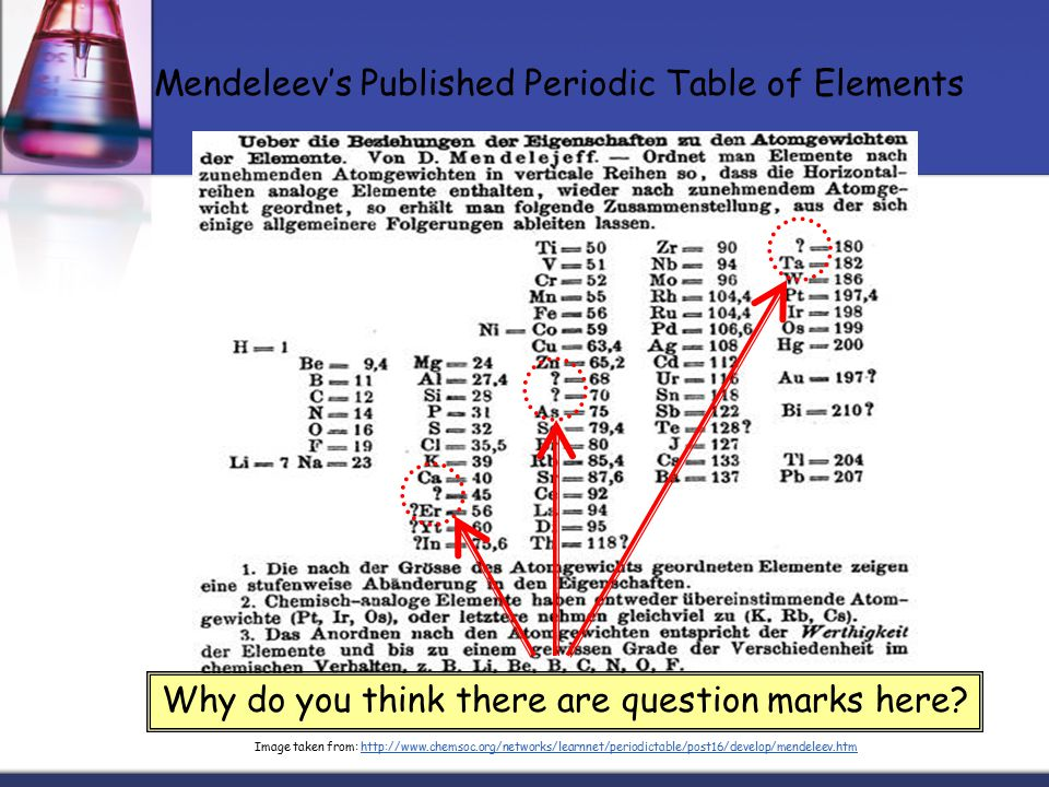 How the periodic table is put together ppt download for Periodic table 6 mark question
