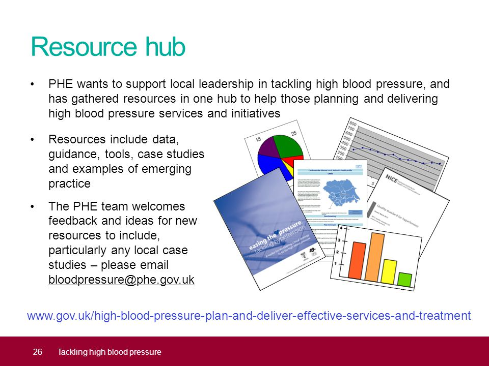 Hypertension knowledge tool