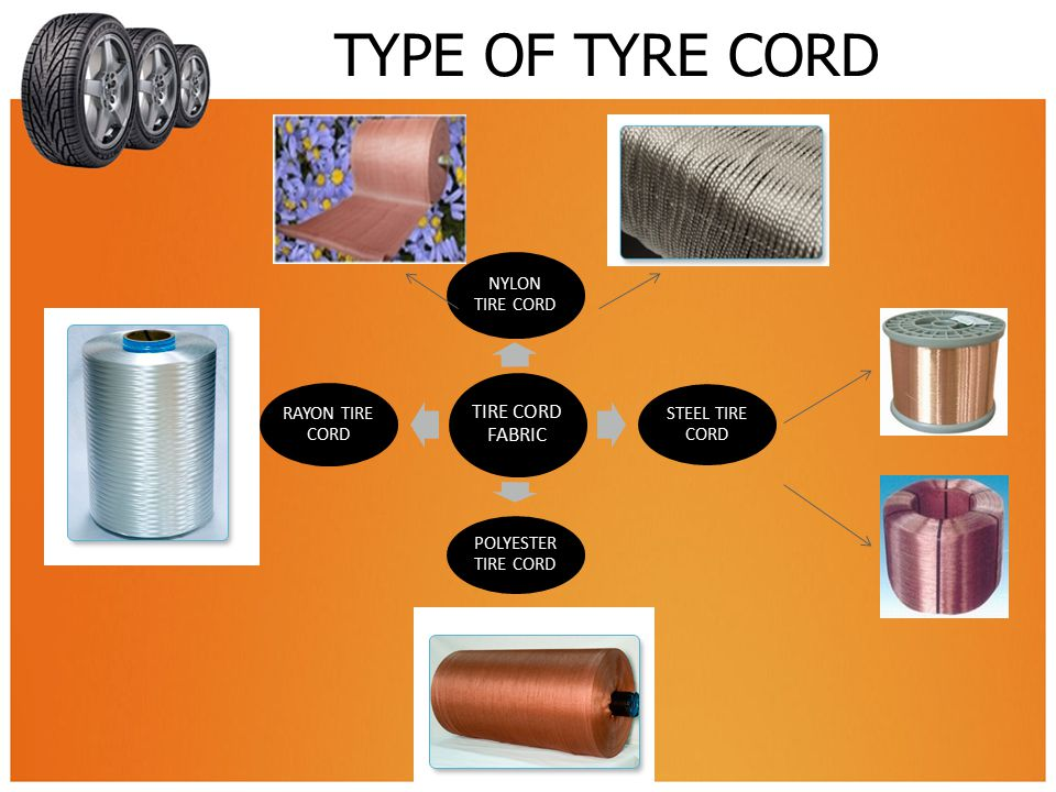Tyre cord Technical textiles.