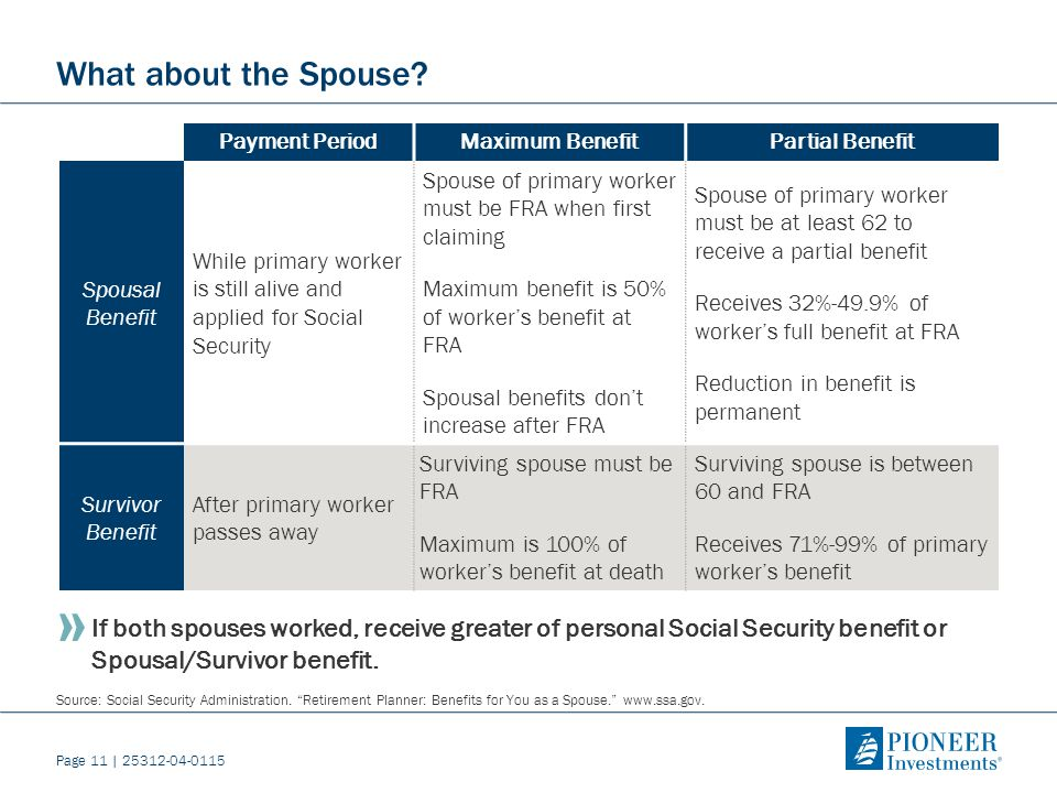 Retirement Income Strategies: How Social Security Can