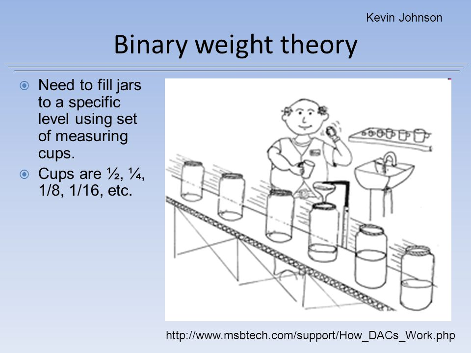 Kevin Johnson Binary weight theory. Need to fill jars to a specific level using set of measuring cups.