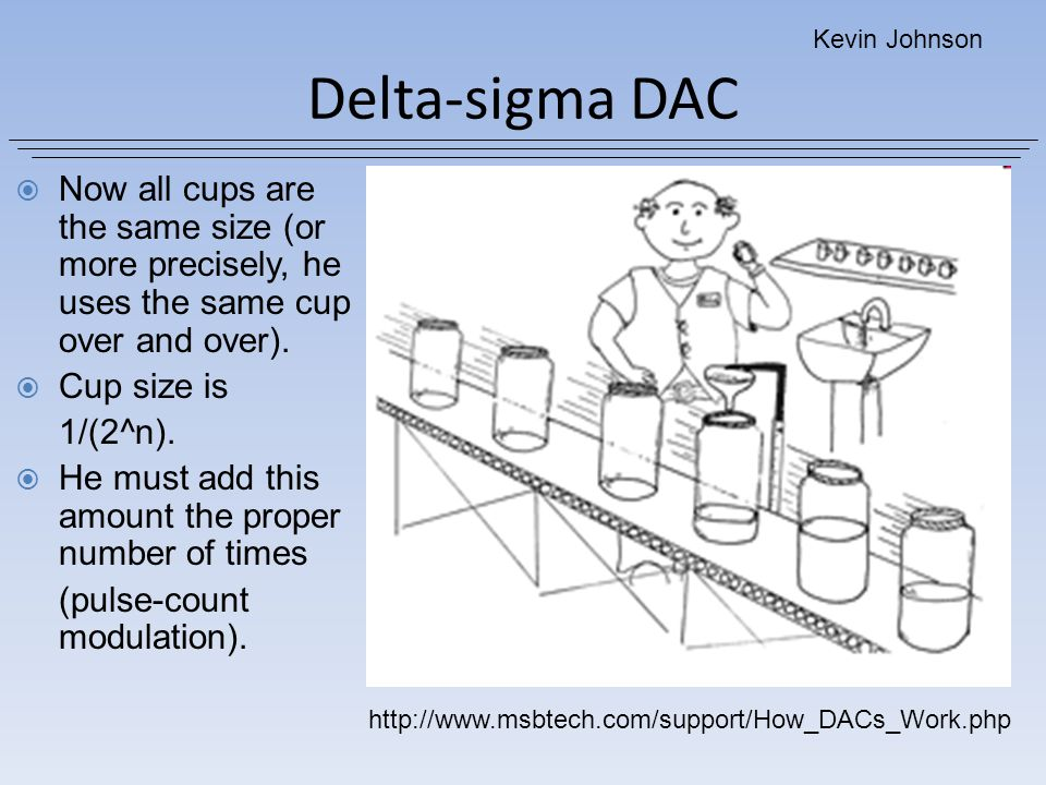 Kevin Johnson Delta-sigma DAC. Now all cups are the same size (or more precisely, he uses the same cup over and over).