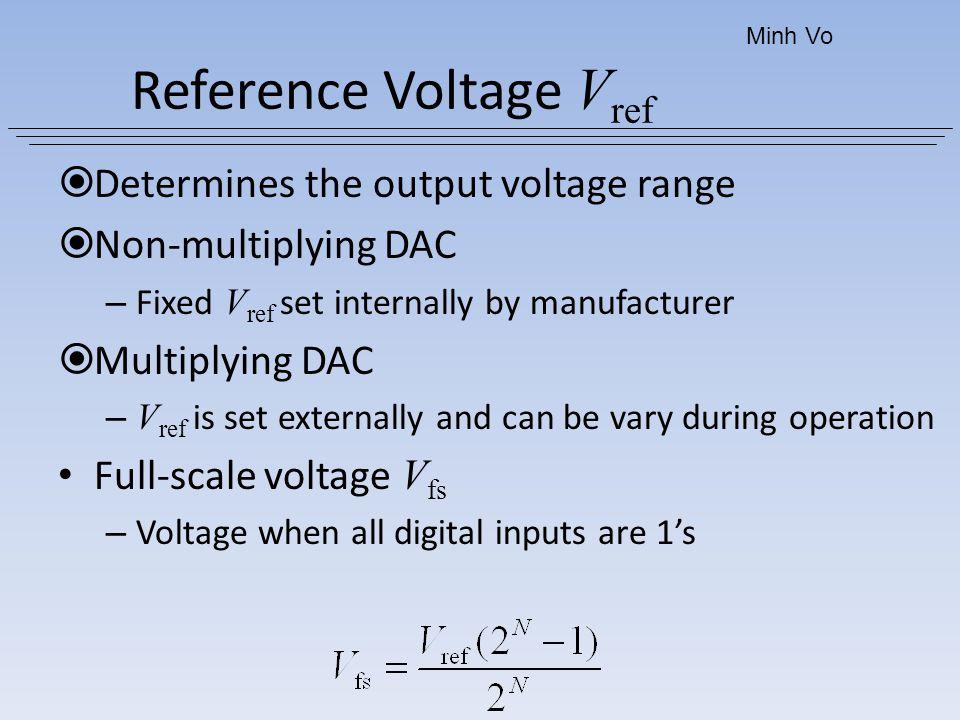 Reference Voltage Vref