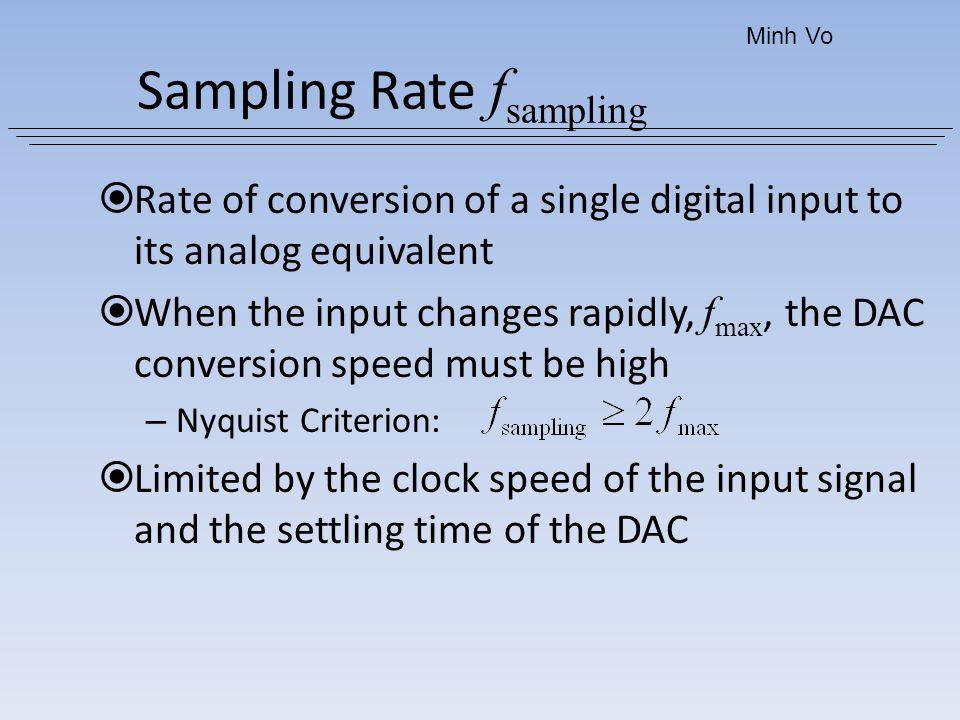 Sampling Rate fsampling