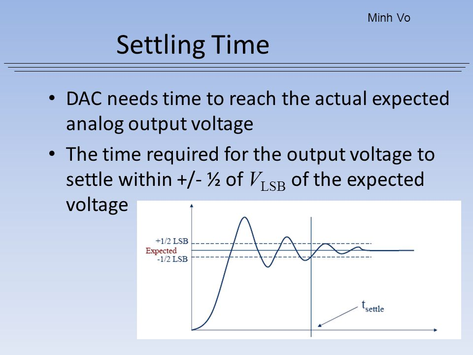 Minh Vo Settling Time. DAC needs time to reach the actual expected analog output voltage.
