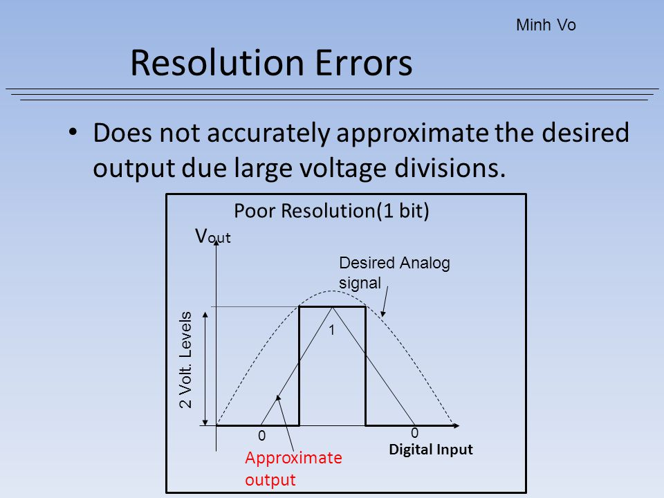 Minh Vo Resolution Errors. Does not accurately approximate the desired output due large voltage divisions.