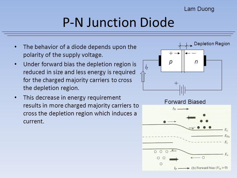Lam Duong P-N Junction Diode. Forward Biased. n. p. if. Depletion Region.