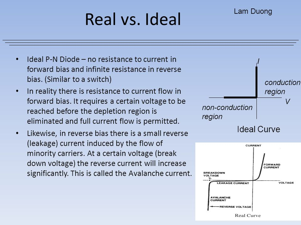Real vs. Ideal Lam Duong. Ideal P-N Diode – no resistance to current in forward bias and infinite resistance in reverse bias. (Similar to a switch)