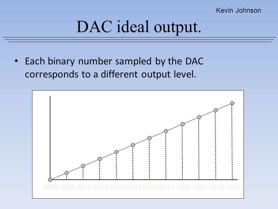 Kevin Johnson DAC ideal output. Each binary number sampled by the DAC corresponds to a different output level.