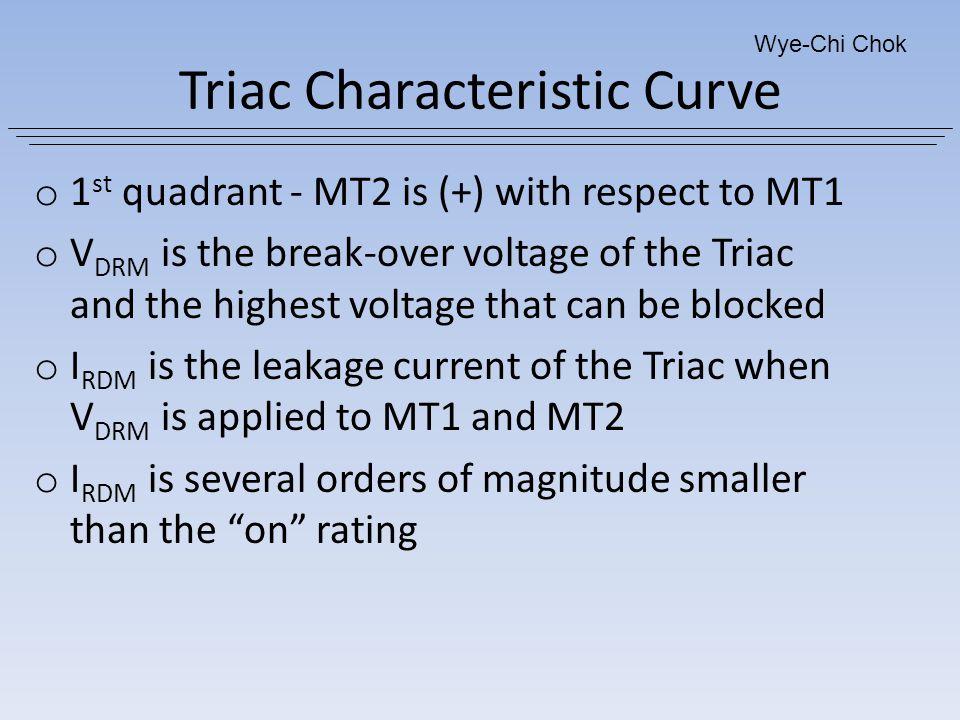 Triac Characteristic Curve